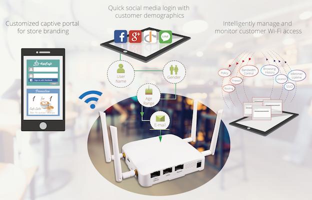 HSG326 - Social Wi-Fi Hotspot Gateway per SMB
